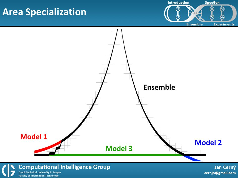 Area Specialization Jan Černý cernjn@gmail.com Introduction Ensemble SpecGen Experiments 1 2 Model 3 Model 2 Model 1 Ensemble 11 16 22 23 26
