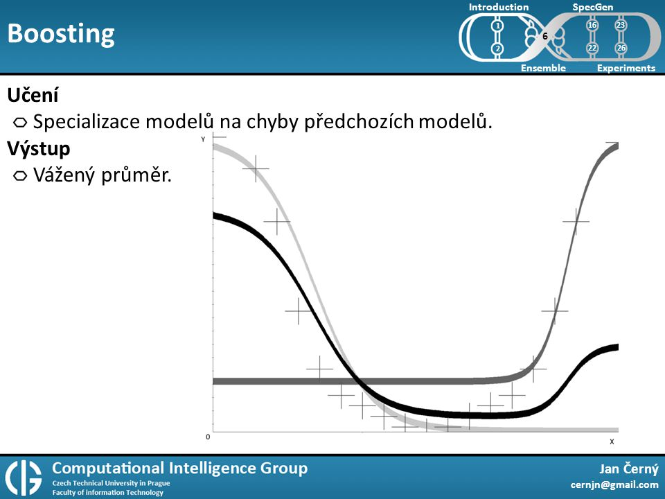 Boosting Jan Černý cernjn@gmail.com Introduction Ensemble SpecGen Experiments 1 2 Učení Specializace modelů na chyby předchozích modelů.