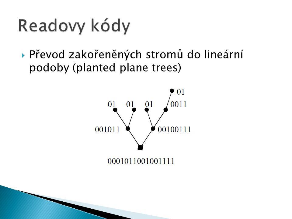  Převod zakořeněných stromů do lineární podoby (planted plane trees)