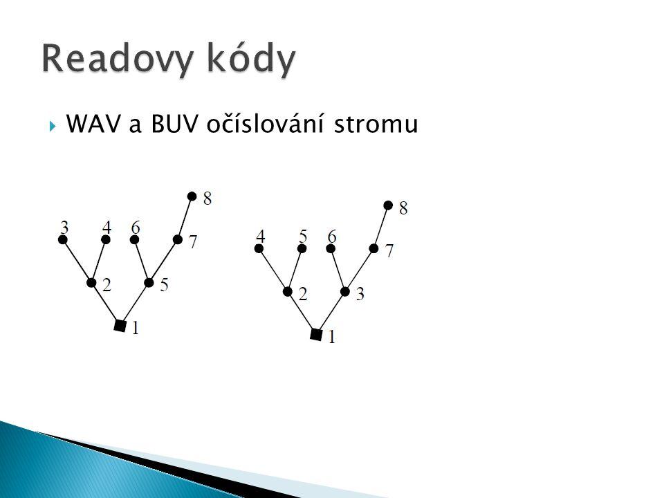  WAV a BUV očíslování stromu