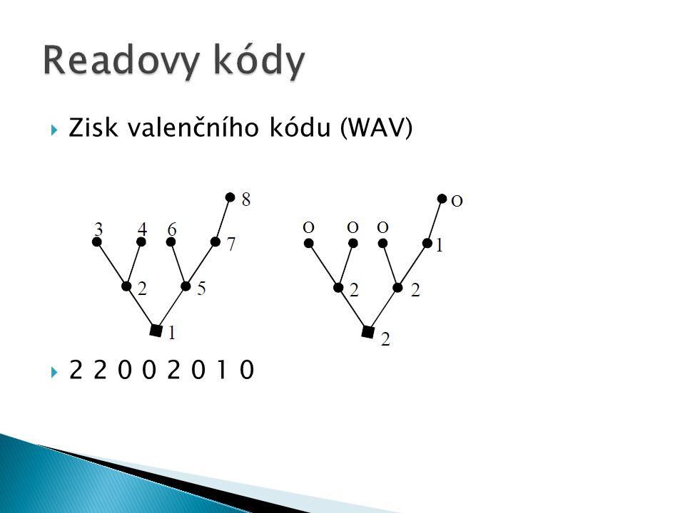  Zisk valenčního kódu (WAV)  2 2 0 0 2 0 1 0