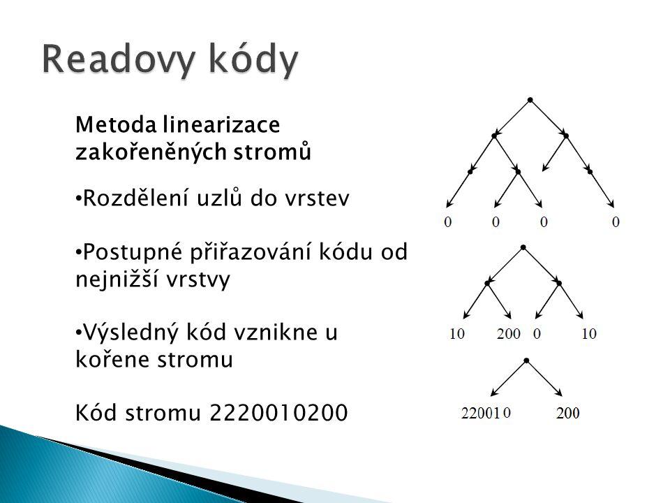 Metoda linearizace zakořeněných stromů Rozdělení uzlů do vrstev Postupné přiřazování kódu od nejnižší vrstvy Výsledný kód vznikne u kořene stromu Kód stromu 2220010200