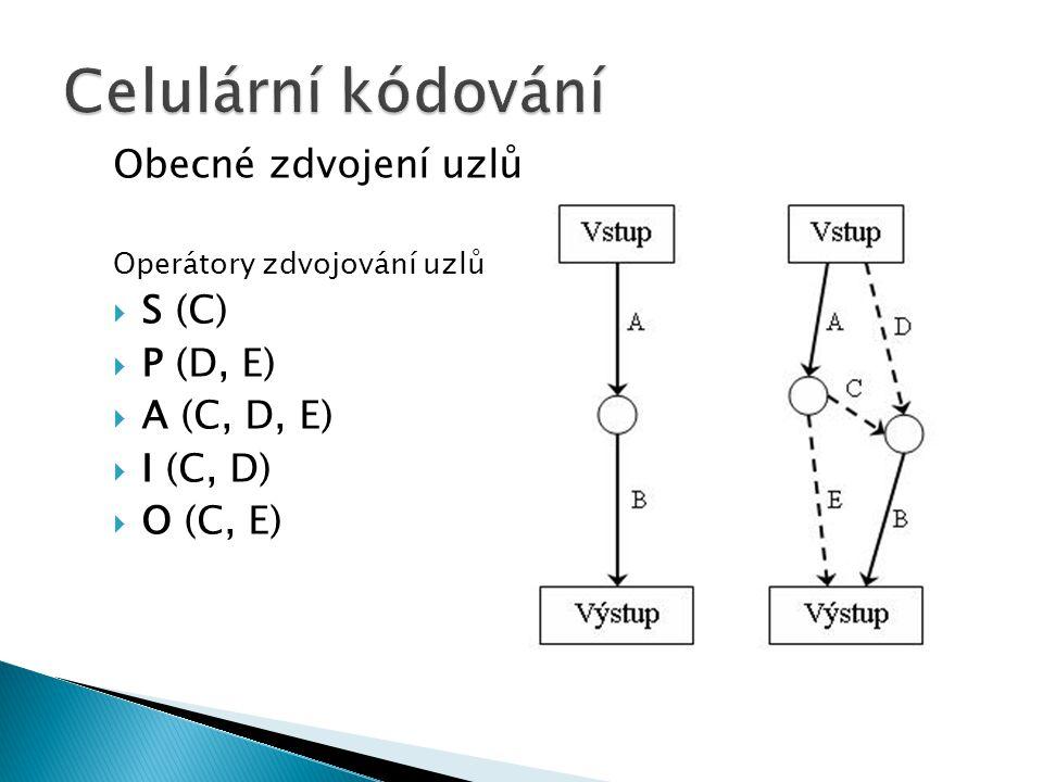 Obecné zdvojení uzlů Operátory zdvojování uzlů  S (C)  P (D, E)  A (C, D, E)  I (C, D)  O (C, E)