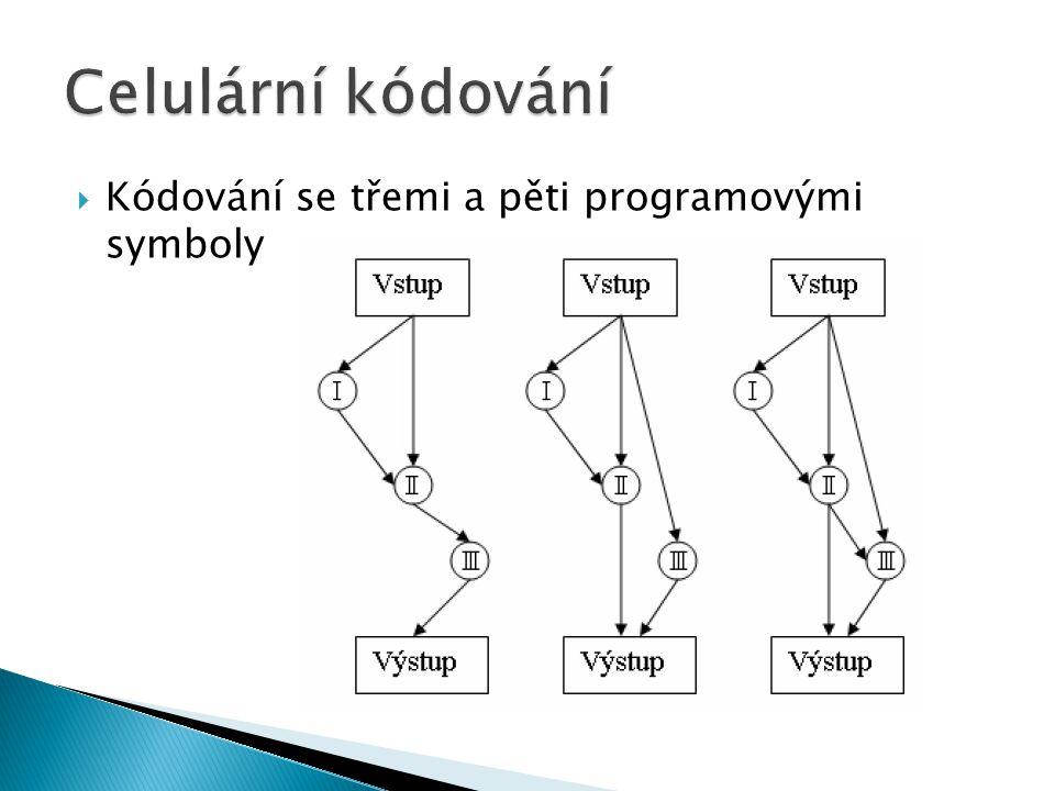  Kódování se třemi a pěti programovými symboly