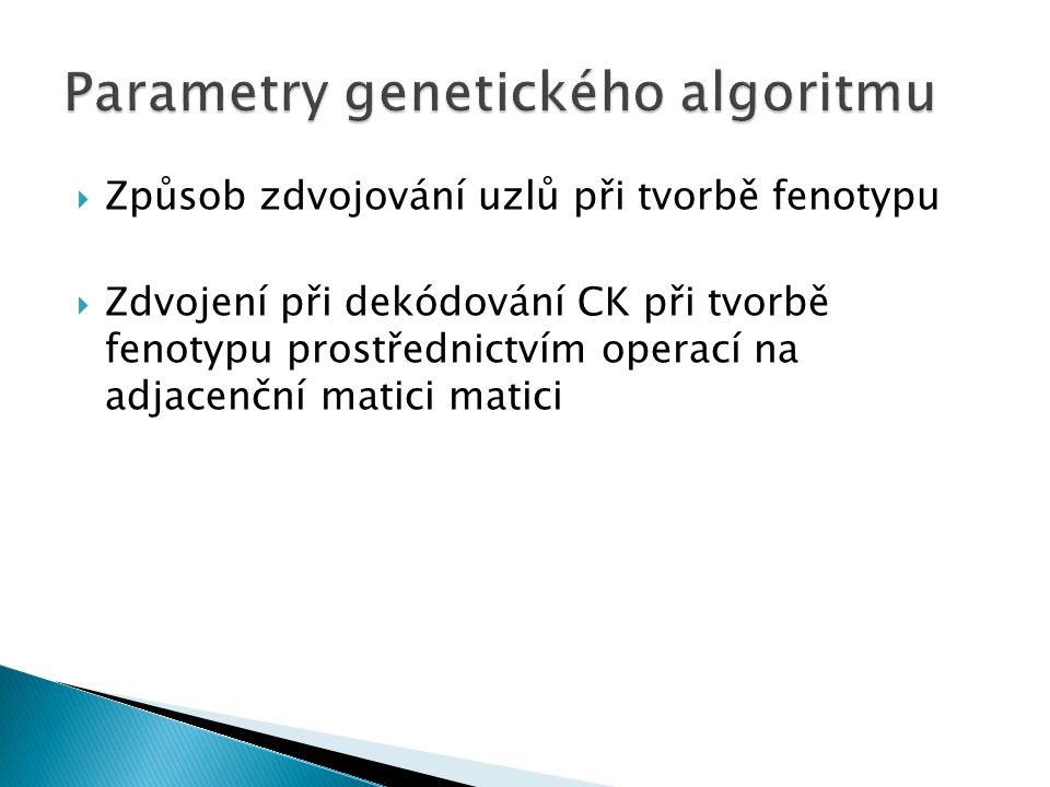  Způsob zdvojování uzlů při tvorbě fenotypu  Zdvojení při dekódování CK při tvorbě fenotypu prostřednictvím operací na adjacenční matici matici