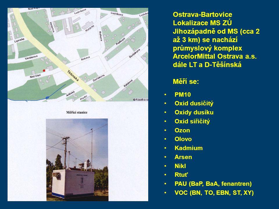 Ostrava-Bartovice Lokalizace MS ZÚ Jihozápadně od MS (cca 2 až 3 km) se nachází průmyslový komplex ArcelorMittal Ostrava a.s.