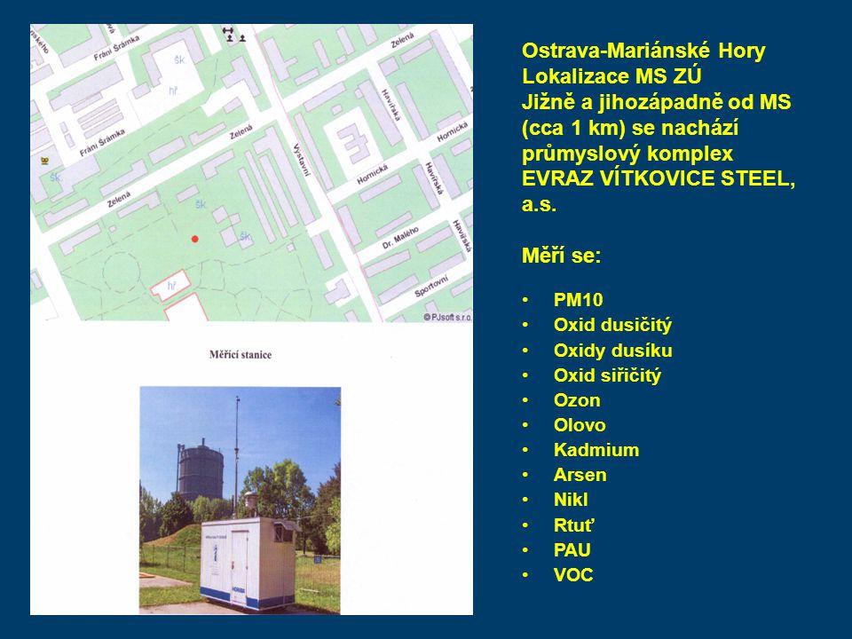 Ostrava-Mariánské Hory Lokalizace MS ZÚ Jižně a jihozápadně od MS (cca 1 km) se nachází průmyslový komplex EVRAZ VÍTKOVICE STEEL, a.s.