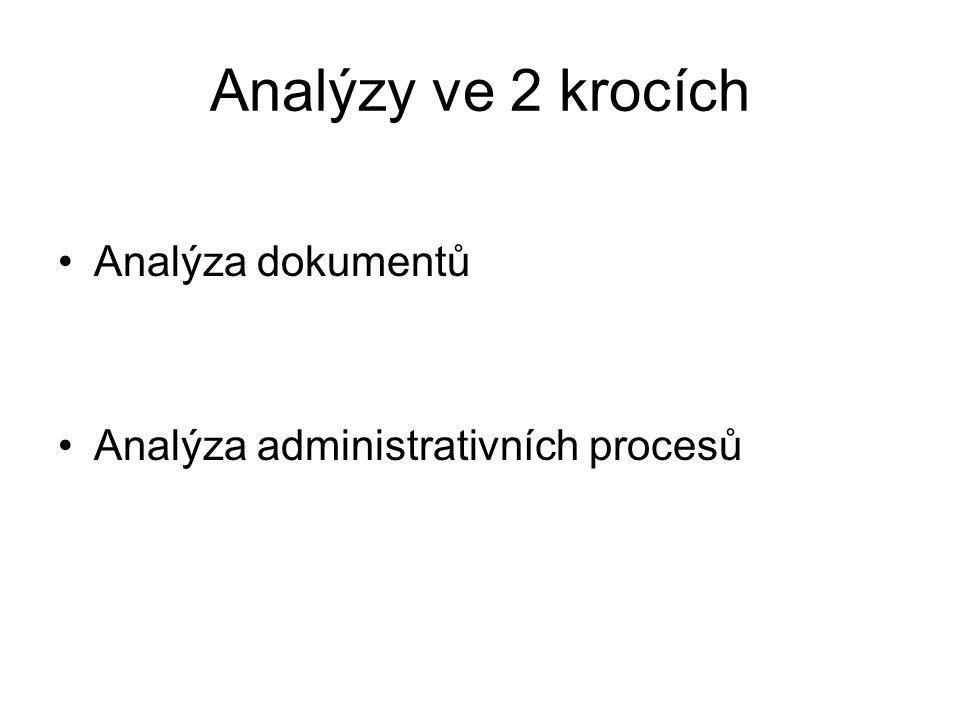 Analýzy ve 2 krocích Analýza dokumentů Analýza administrativních procesů