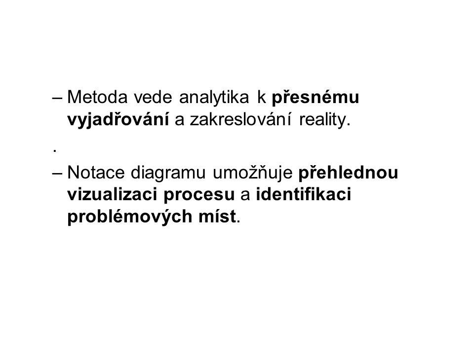 –Metoda vede analytika k přesnému vyjadřování a zakreslování reality.. –Notace diagramu umožňuje přehlednou vizualizaci procesu a identifikaci problém