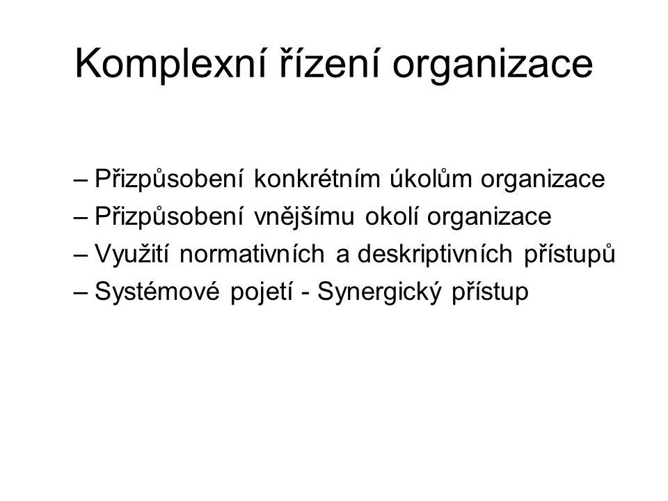 Komplexní řízení organizace –Přizpůsobení konkrétním úkolům organizace –Přizpůsobení vnějšímu okolí organizace –Využití normativních a deskriptivních přístupů –Systémové pojetí - Synergický přístup
