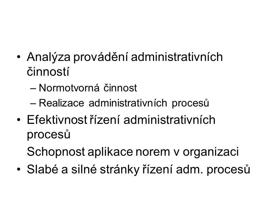 Analýza provádění administrativních činností –Normotvorná činnost –Realizace administrativních procesů Efektivnost řízení administrativních procesů Schopnost aplikace norem v organizaci Slabé a silné stránky řízení adm.