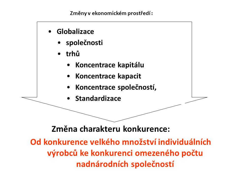 Změny v ekonomickém prostředí : Globalizace Změna charakteru konkurence: Koncentrace kapacit společnosti Koncentrace kapitálu Koncentrace společností,