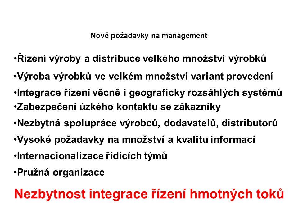 Nové požadavky na management Řízení výroby a distribuce velkého množství výrobků Výroba výrobků ve velkém množství variant provedení Integrace řízení