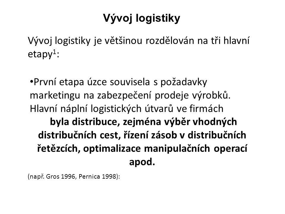 Vývoj logistiky je většinou rozdělován na tři hlavní etapy 1 : První etapa úzce souvisela s požadavky marketingu na zabezpečení prodeje výrobků. Hlavn