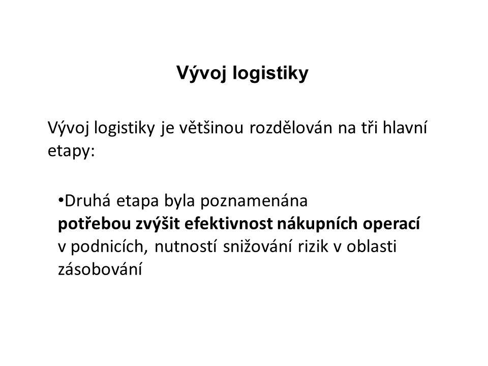 Vývoj logistiky je většinou rozdělován na tři hlavní etapy: Druhá etapa byla poznamenána potřebou zvýšit efektivnost nákupních operací v podnicích, nu