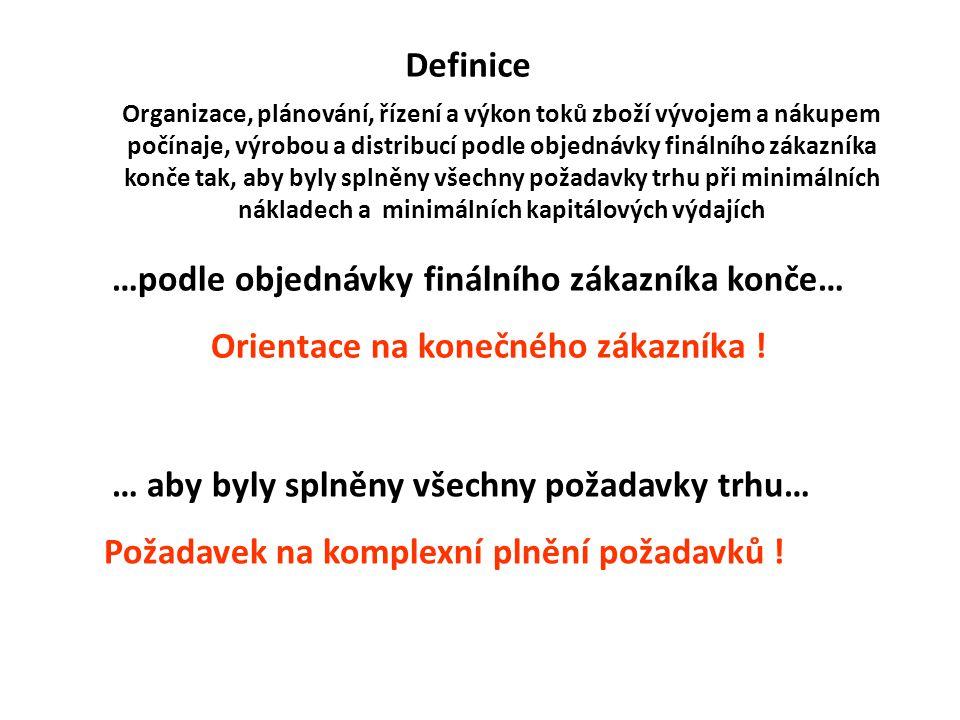 Definice …podle objednávky finálního zákazníka konče… Orientace na konečného zákazníka ! … aby byly splněny všechny požadavky trhu… Požadavek na kompl