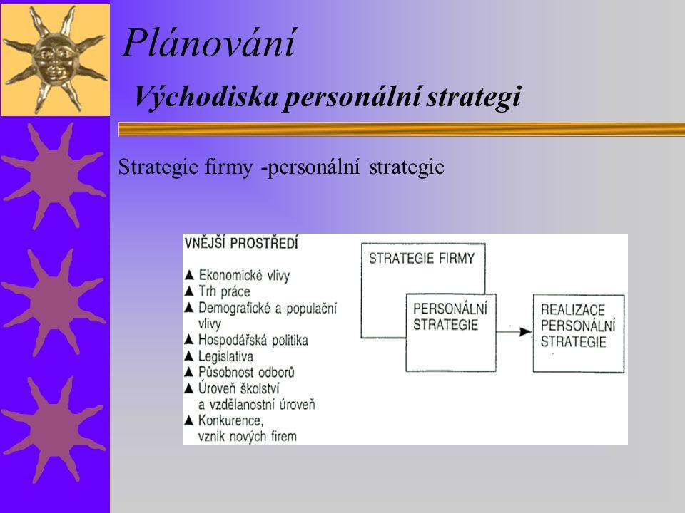 Plánování Východiska personální strategi Strategie firmy -personální strategie