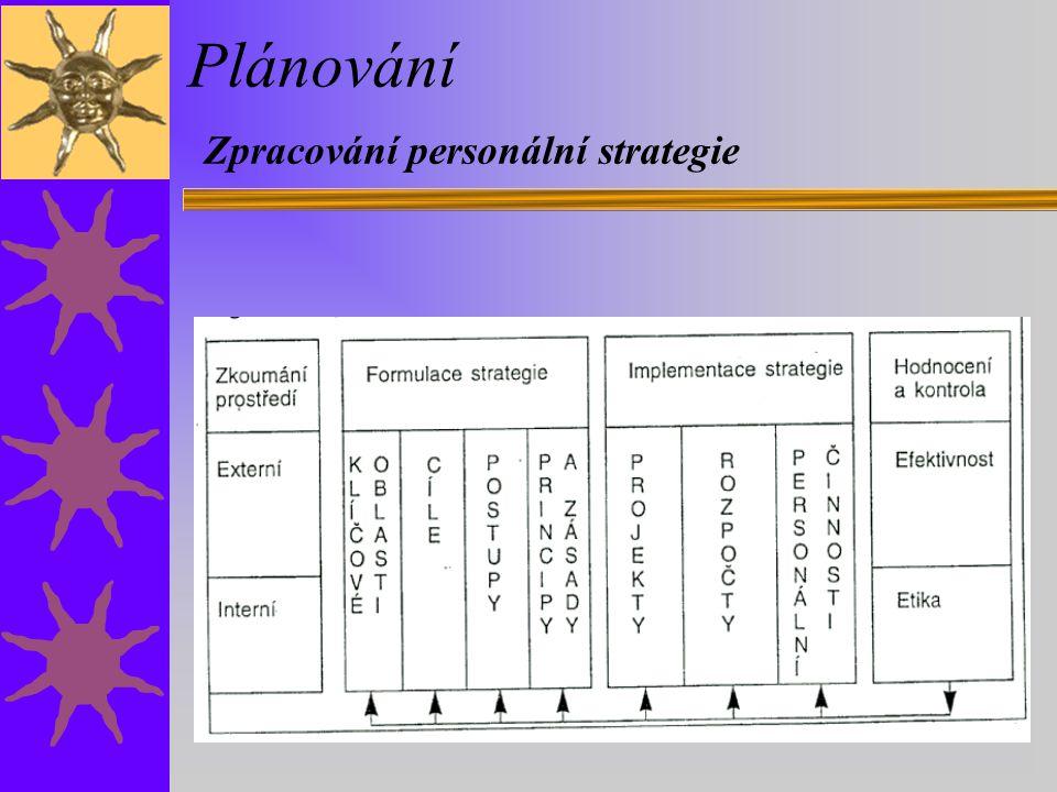Plánování Zpracování personální strategie