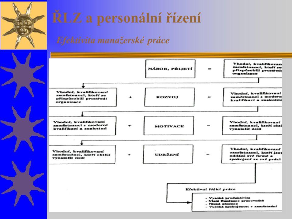 ŘLZ a personální řízení Efektivita manažerské práce