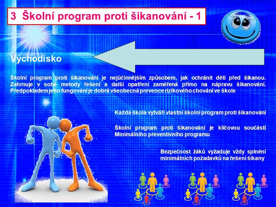 3 Školní program proti šikanování - 1 Východisko Školní program proti šikanování je nejúčinnějším způsobem, jak ochránit děti před šikanou. Zahrnuje v