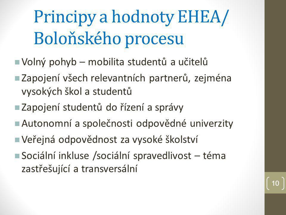 11 Harmonizovaná architektura v EHEA Systém srozumitelných a srovnatelných stupňů studia - Trojstupňové studium – Evropský rámec kvalifikací (pro EHEA a /nebo EU) Zavedení systémů zabezpečení kvality - Evropské standardy a směrnice pro zabezpečení kvality v Evropském prostoru vysokoškolského vzdělávání (ESG); Evropský registr kvality (EQAR) Vlastněn asociacemi E4 – Evropská asociace univerzit (EUA); Evropská studentská unie (ESU); Evropská asociace vysokoškolských institucí (EURASHE); Evropská síť agentur pro zabezpečení kvality (ENQA) Účel: transparentnost - důvěryhodné agentury Cíl (vize?): vysoké školy by si měly být schopny vybrat libovolnou agenturu ze seznamu EQAR.