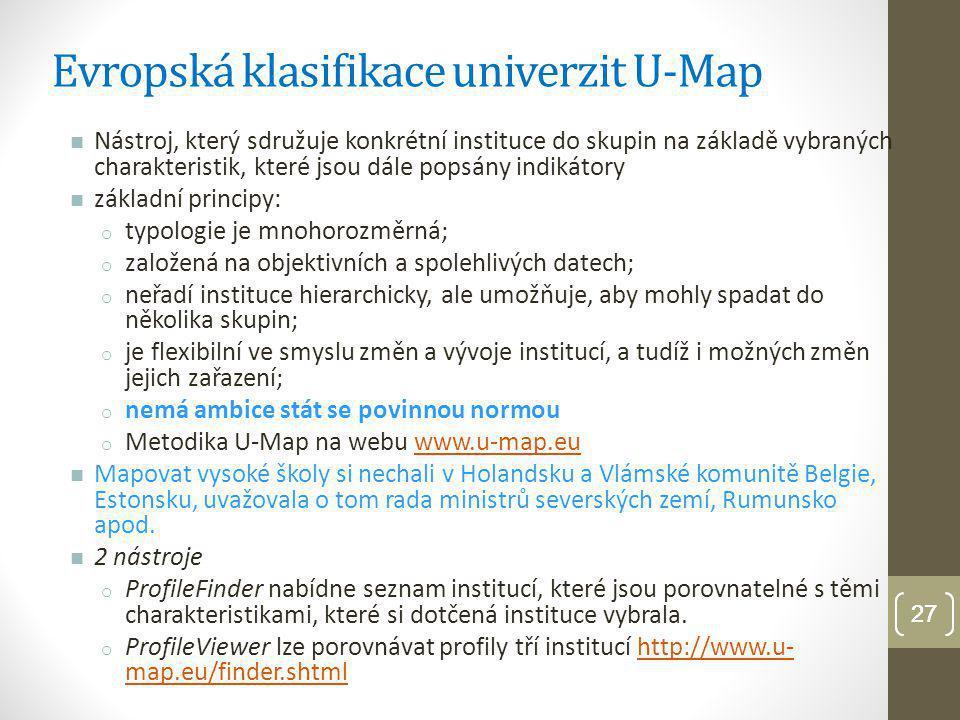 28 U-Map 6 základních charakteristik, které vytvářejí profil instituce výzkumné zapojení: akademické publikace, další recenzované výstupy,profesní publikace,absolventi PhD,výdaje za výzkum angažovanost v regionu: regionální zdroje příjmů, absolventi uplatňující se v regionu, studenti 1.