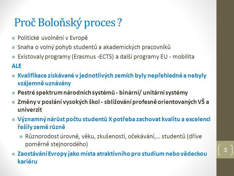Počátky Spolupráce v rámci programů EU (od r.