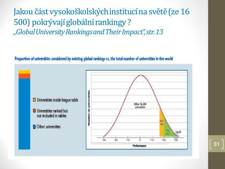 """Budoucí priority – Komuniké ministrů z Bukurešti 26.4.2012 (1) Finanční zajištění vysokých škol – maximální možná výše z veřejných prostředků + další zdroje; Dokončit strukturální reformy 3 – stupňové studium Využívat existující nástroje: o výsledky učení; ECTS adaptované na výsledky učení; Dodatek k diplomu; o Kvalifikační rámce – Direktiva EU pro regulovaná povolání Zabezpečení kvality o Revize ESG – více reflektovat vývoj v Boloňském procesu (uznávání, implementace nástrojů,..) + mohou být """"zpřesněny , aby lépe odpovídaly tomu, že oproti nim jsou hodnoceny agentury pro zapsání na seznam EQAR?."""