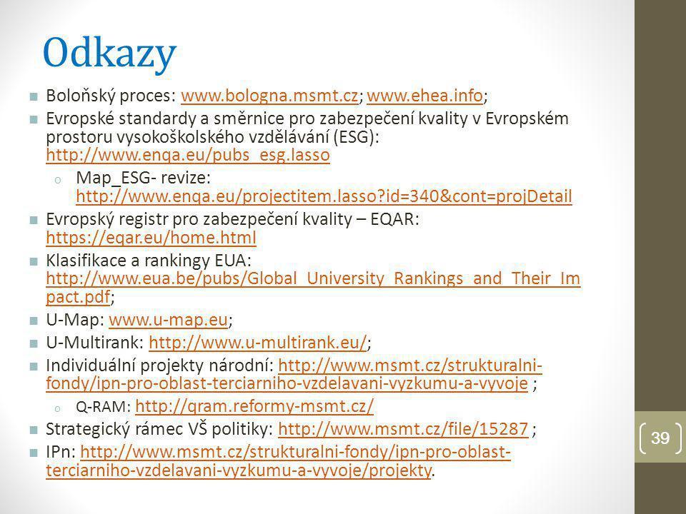 39 Odkazy Boloňský proces: www.bologna.msmt.cz; www.ehea.info;www.bologna.msmt.czwww.ehea.info Evropské standardy a směrnice pro zabezpečení kvality v