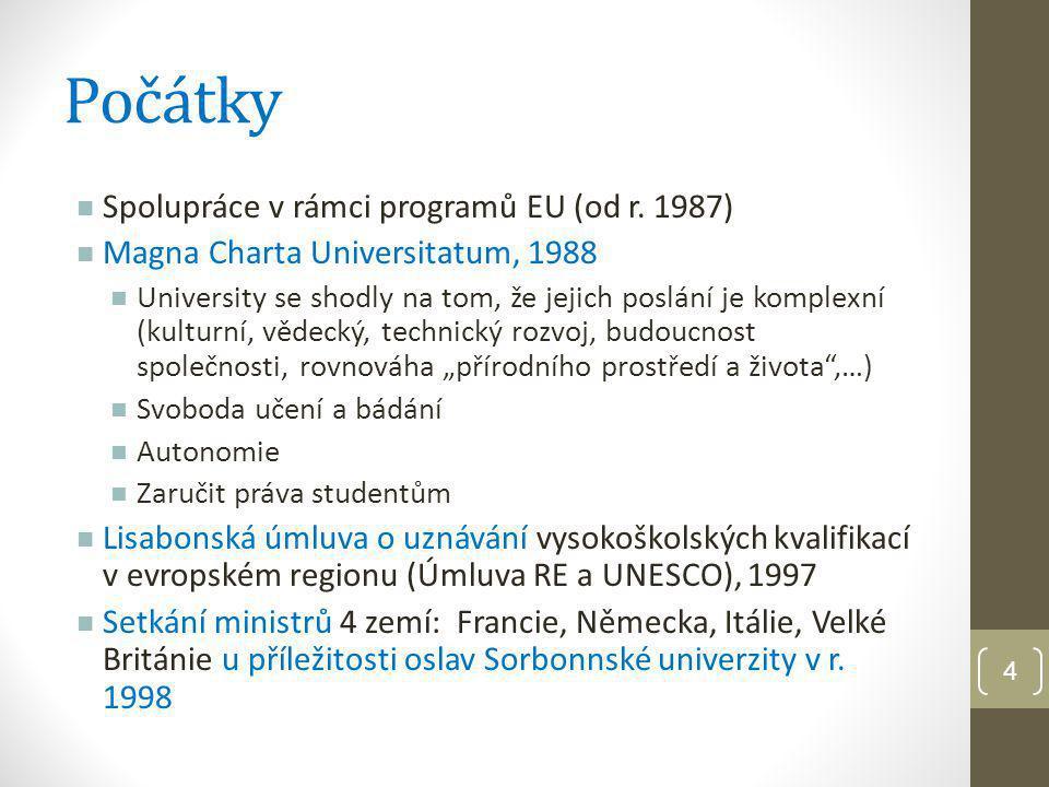 Vize ze Sorbonnské a Boloňské deklarace (1) Evropa není pouze Evropou EURA, bank a ekonomiky: musí být i Evropou znalostí.