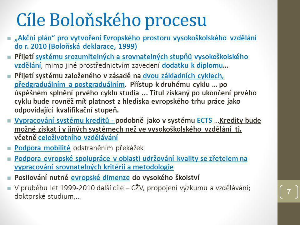 8 Boloňský proces do r.