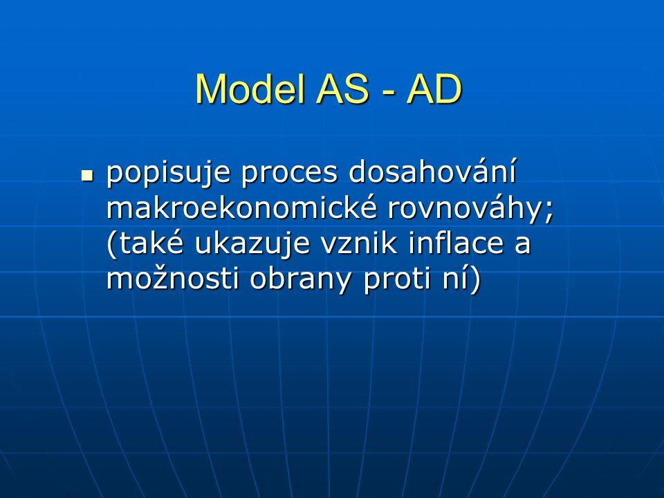 Model AS - AD popisuje proces dosahování makroekonomické rovnováhy; (také ukazuje vznik inflace a možnosti obrany proti ní) popisuje proces dosahování makroekonomické rovnováhy; (také ukazuje vznik inflace a možnosti obrany proti ní)