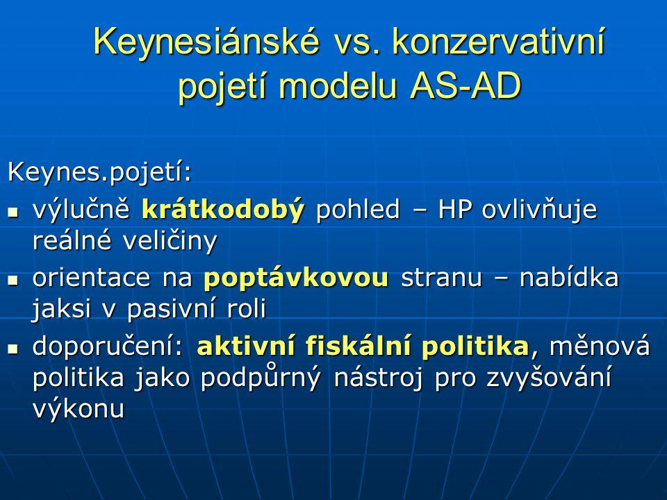 Keynesiánské vs.
