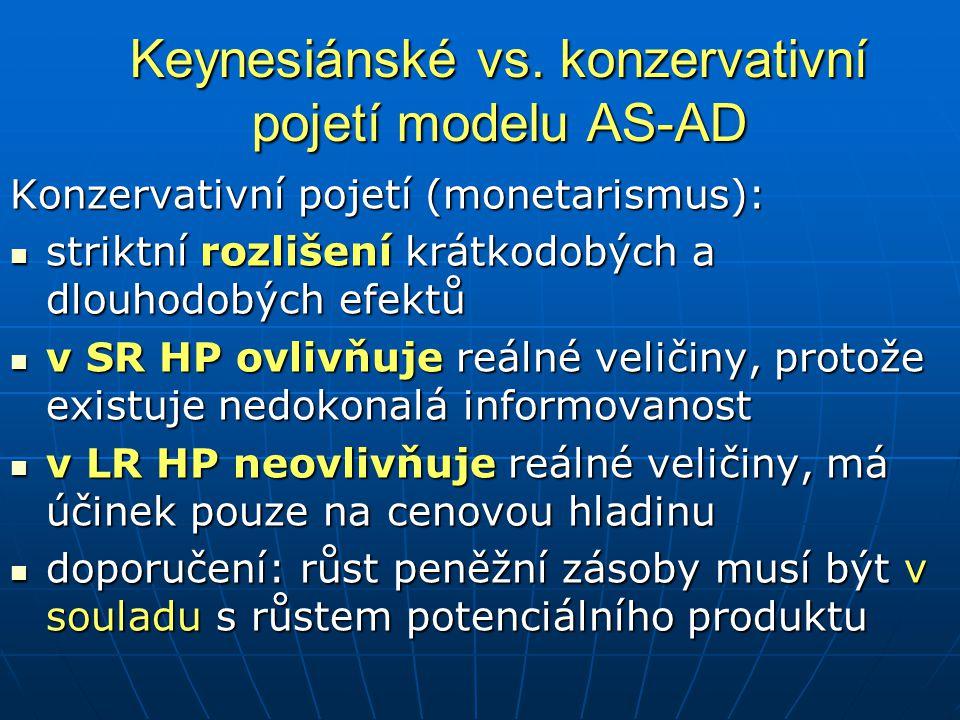 Konzervativní pojetí (monetarismus): striktní rozlišení krátkodobých a dlouhodobých efektů striktní rozlišení krátkodobých a dlouhodobých efektů v SR HP ovlivňuje reálné veličiny, protože existuje nedokonalá informovanost v SR HP ovlivňuje reálné veličiny, protože existuje nedokonalá informovanost v LR HP neovlivňuje reálné veličiny, má účinek pouze na cenovou hladinu v LR HP neovlivňuje reálné veličiny, má účinek pouze na cenovou hladinu doporučení: růst peněžní zásoby musí být v souladu s růstem potenciálního produktu doporučení: růst peněžní zásoby musí být v souladu s růstem potenciálního produktu Keynesiánské vs.