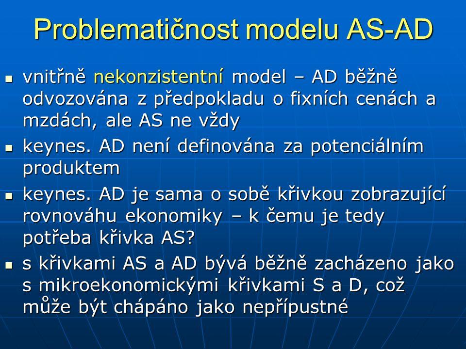 Problematičnost modelu AS-AD vnitřně nekonzistentní model – AD běžně odvozována z předpokladu o fixních cenách a mzdách, ale AS ne vždy vnitřně nekonzistentní model – AD běžně odvozována z předpokladu o fixních cenách a mzdách, ale AS ne vždy keynes.