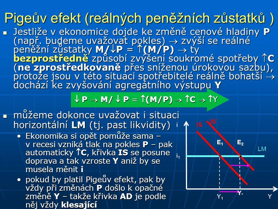 Pigeův efekt (reálných peněžních zůstatků ) Jestliže v ekonomice dojde ke změně cenové hladiny P (např.
