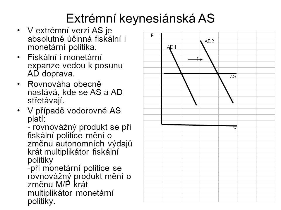 Extrémní keynesiánská AS V extrémní verzi AS je absolutně účinná fiskální i monetární politika. Fiskální i monetární expanze vedou k posunu AD doprava