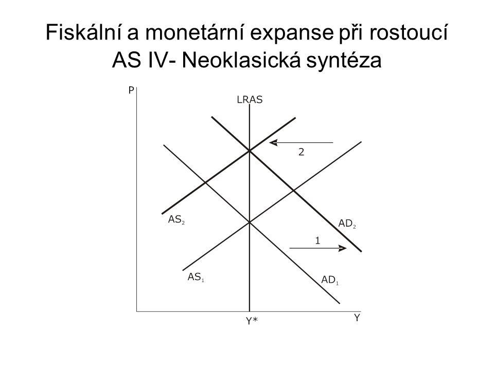 Fiskální a monetární expanse při rostoucí AS IV- Neoklasická syntéza