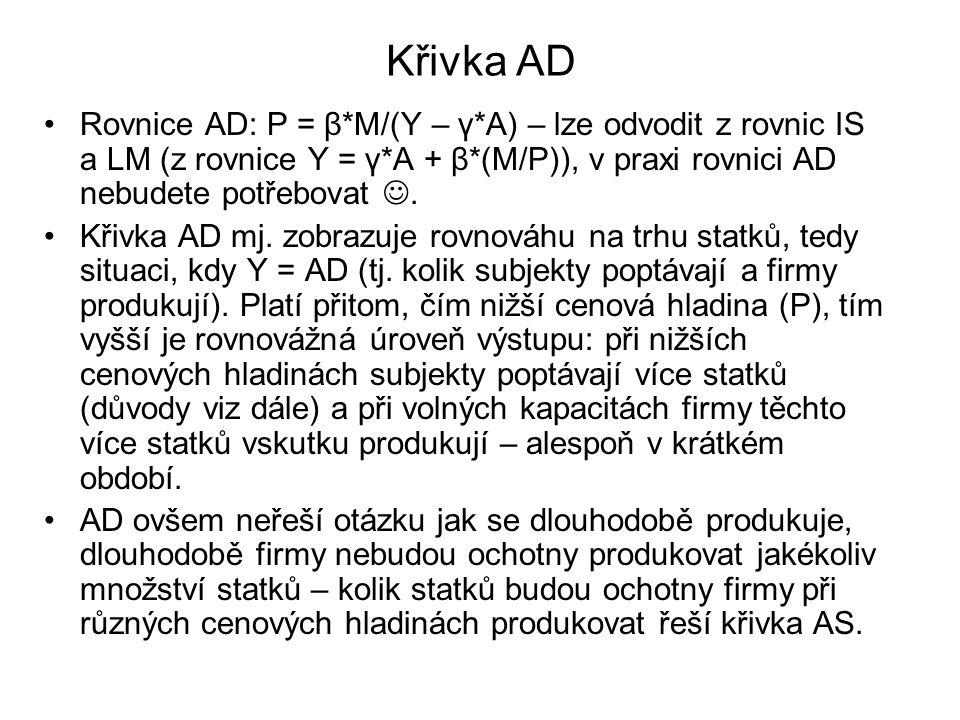 Křivka AD Rovnice AD: P = β*M/(Y – γ*A) – lze odvodit z rovnic IS a LM (z rovnice Y = γ*A + β*(M/P)), v praxi rovnici AD nebudete potřebovat. Křivka A