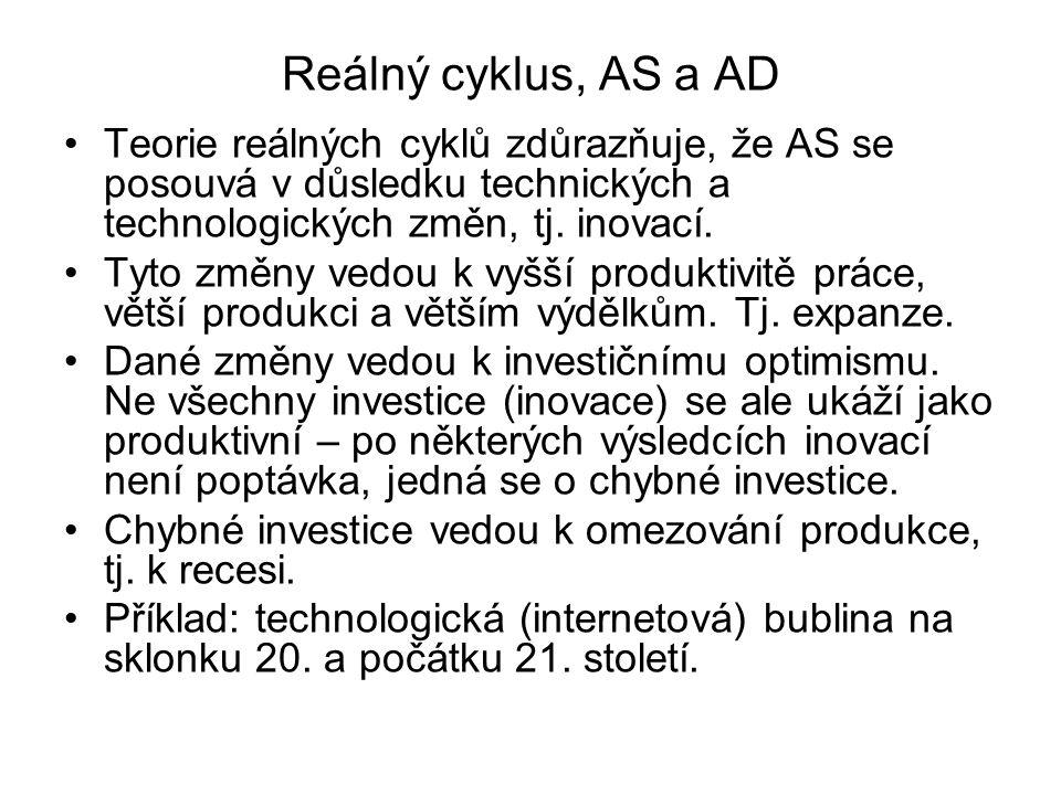 Reálný cyklus, AS a AD Teorie reálných cyklů zdůrazňuje, že AS se posouvá v důsledku technických a technologických změn, tj. inovací. Tyto změny vedou