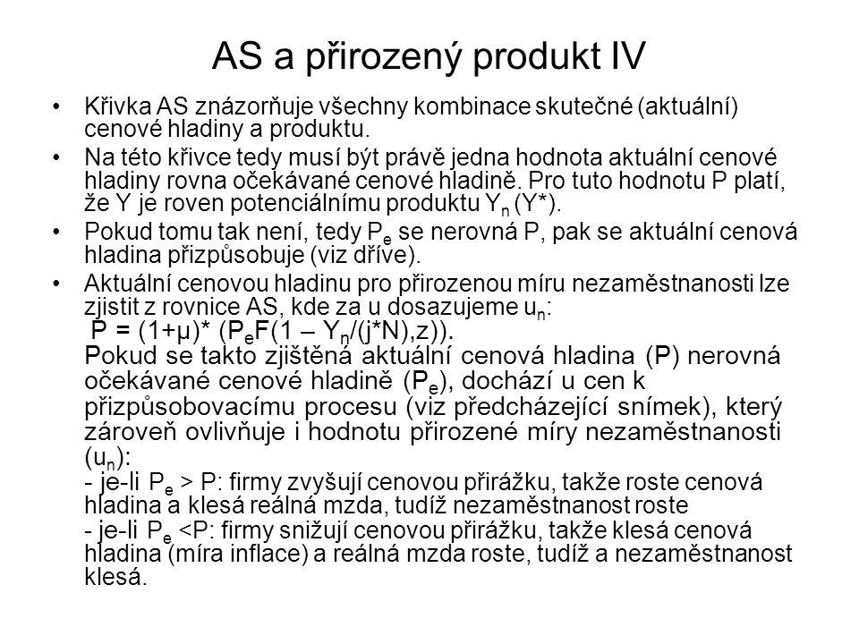AS a přirozený produkt IV Křivka AS znázorňuje všechny kombinace skutečné (aktuální) cenové hladiny a produktu. Na této křivce tedy musí být právě jed