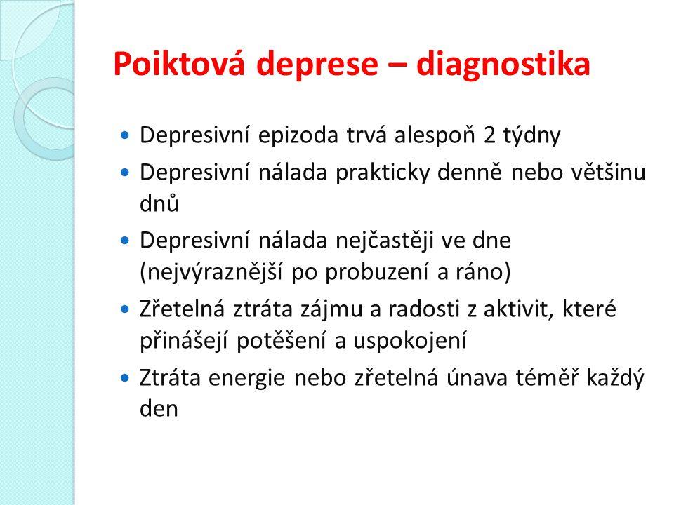 Poiktová deprese – diagnostika Depresivní epizoda trvá alespoň 2 týdny Depresivní nálada prakticky denně nebo většinu dnů Depresivní nálada nejčastěji ve dne (nejvýraznější po probuzení a ráno) Zřetelná ztráta zájmu a radosti z aktivit, které přinášejí potěšení a uspokojení Ztráta energie nebo zřetelná únava téměř každý den