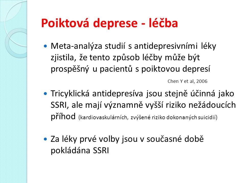 Poiktová deprese - léčba Meta-analýza studií s antidepresivními léky zjistila, že tento způsob léčby může být prospěšný u pacientů s poiktovou depresí Chen Y et al, 2006 Tricyklická antidepresíva jsou stejně účinná jako SSRI, ale mají významně vyšší riziko nežádoucích příhod (kardiovaskulárních, zvýšené riziko dokonaných suicidií) Za léky prvé volby jsou v současné době pokládána SSRI