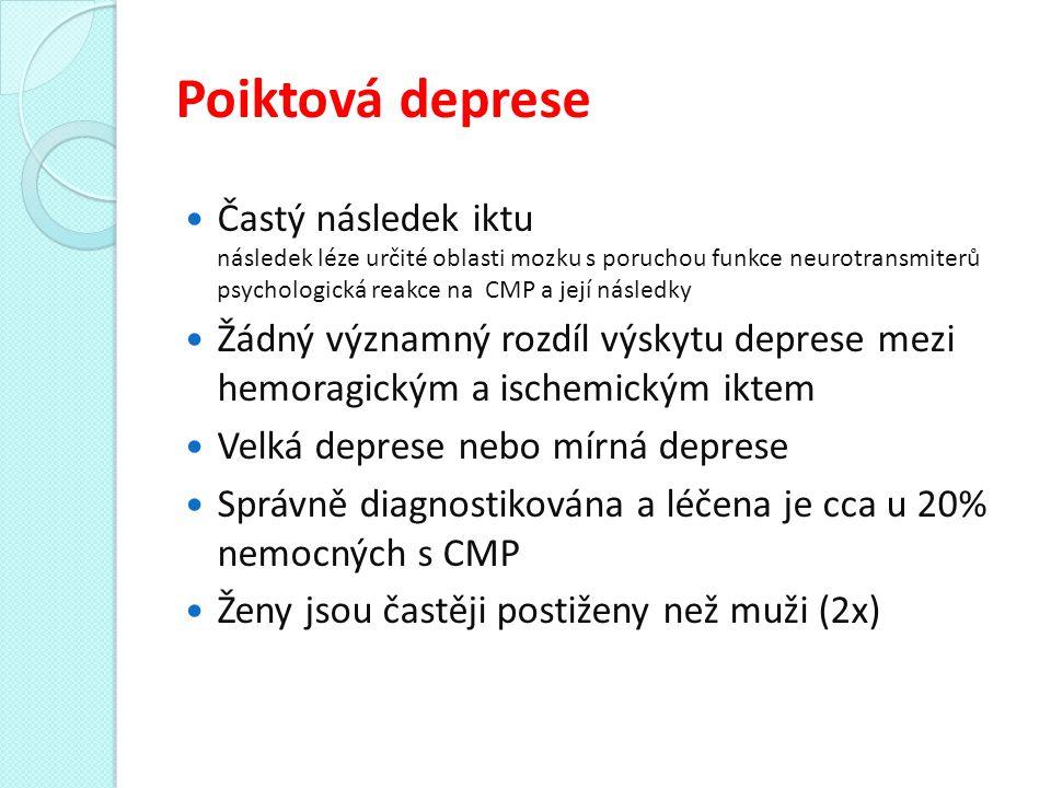 Poiktová deprese Častý následek iktu následek léze určité oblasti mozku s poruchou funkce neurotransmiterů psychologická reakce na CMP a její následky Žádný významný rozdíl výskytu deprese mezi hemoragickým a ischemickým iktem Velká deprese nebo mírná deprese Správně diagnostikována a léčena je cca u 20% nemocných s CMP Ženy jsou častěji postiženy než muži (2x)