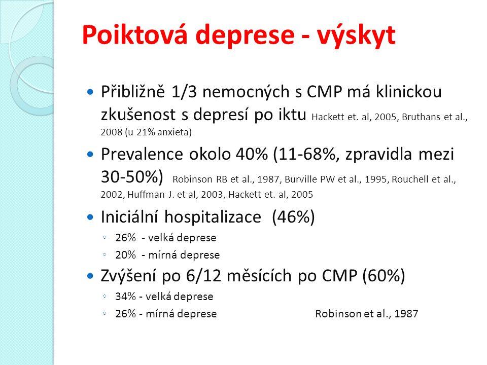 """Poiktová deprese – průběh a prognóza Přibližně u 40% nemocných se příznaky deprese objeví do 3 měsíců po CMP (vyšší riziko deprese je do 2 let po CMP) Přibližně u 30% """"nedepresivních nemocných se deprese rozvine po propuštění z nemocnice Neléčená velká deprese trvá až 12 měsíců Neléčená mírná deprese trvá až 24 měsíců – chronický průběh Zvýšená časná (do 12-15 m.) i pozdní (10 let) mortalita : 3,4x Robinson et al.,1987, Morris et al.,1993, Kauhanen et al.,1998"""