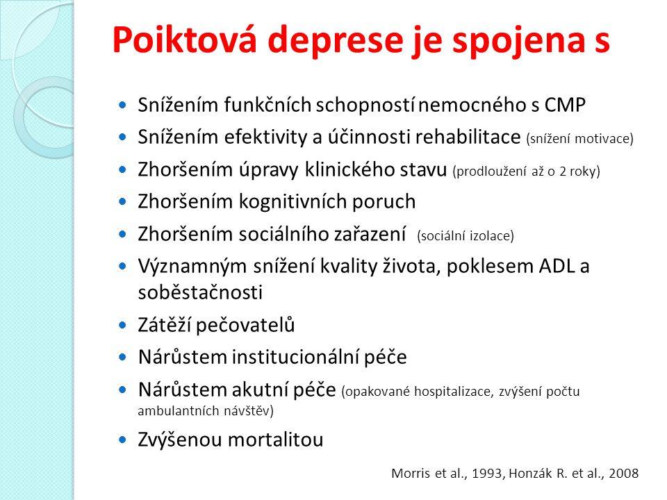 Poiktová deprese je spojena s Snížením funkčních schopností nemocného s CMP Snížením efektivity a účinnosti rehabilitace (snížení motivace) Zhoršením úpravy klinického stavu (prodloužení až o 2 roky) Zhoršením kognitivních poruch Zhoršením sociálního zařazení (sociální izolace) Významným snížení kvality života, poklesem ADL a soběstačnosti Zátěží pečovatelů Nárůstem institucionální péče Nárůstem akutní péče (opakované hospitalizace, zvýšení počtu ambulantních návštěv) Zvýšenou mortalitou Morris et al., 1993, Honzák R.