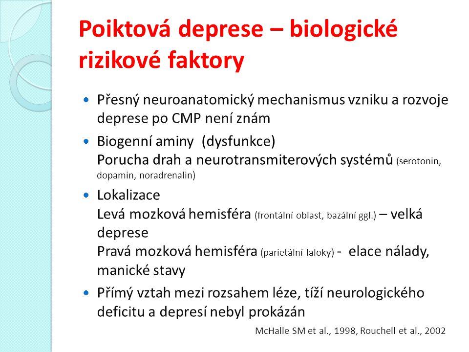 Poiktová deprese – biologické rizikové faktory Přesný neuroanatomický mechanismus vzniku a rozvoje deprese po CMP není znám Biogenní aminy (dysfunkce) Porucha drah a neurotransmiterových systémů (serotonin, dopamin, noradrenalin) Lokalizace Levá mozková hemisféra (frontální oblast, bazální ggl.) – velká deprese Pravá mozková hemisféra (parietální laloky) - elace nálady, manické stavy Přímý vztah mezi rozsahem léze, tíží neurologického deficitu a depresí nebyl prokázán McHalle SM et al., 1998, Rouchell et al., 2002