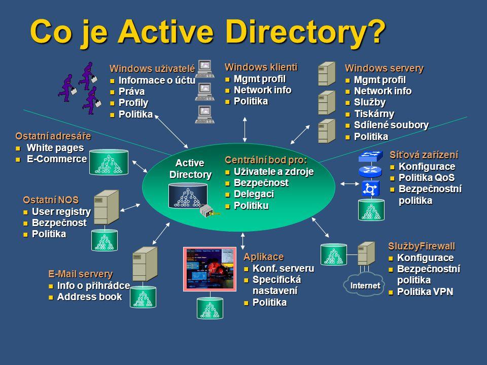 Active Directory - termíny Directory se skládá z Objektů Directory se skládá z Objektů Objekty mají Atributy Objekty mají Atributy Schéma je specifická definice objektů a atributů Schéma je specifická definice objektů a atributů Příklad: Příklad: Uživatelský účet  Jméno  Titul  Manažer  Umístění kanceláře  Telefon  Oddělení  …