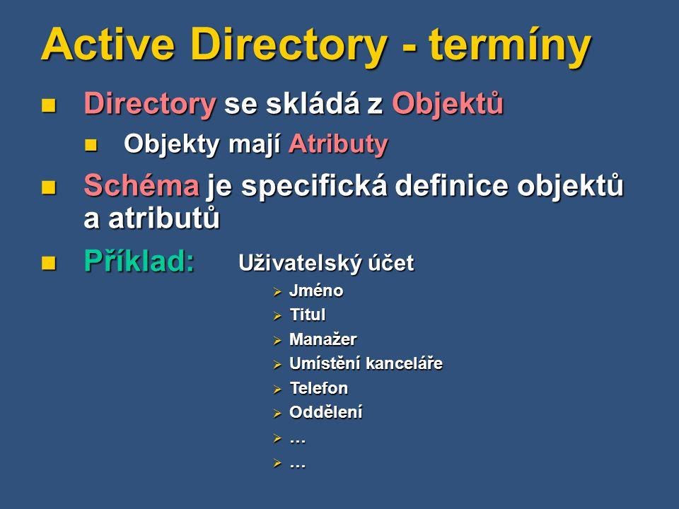 Active Directory - termíny Globální katalog (Global Catalog) Obsahuje částečné repliky informací obsažených v ostatních doménách Obsahuje částečné repliky informací obsažených v ostatních doménách Umožňuje rychlé vyhledání klíčových informací v AD bez nutnosti dotazů do ostatních domén Umožňuje rychlé vyhledání klíčových informací v AD bez nutnosti dotazů do ostatních domén Snižuje množství replikací Snižuje množství replikací