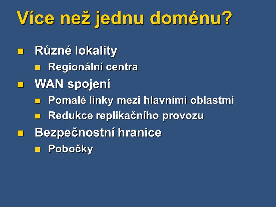 """Active Directory - termíny Oblast (Site) Oblast (Site) Přímo koresponduje se síťovou topologií a síťovým propojením Přímo koresponduje se síťovou topologií a síťovým propojením Je definována jako zóna """"dobrého síťového propojení Je definována jako zóna """"dobrého síťového propojení Přímo ovlivňuje Přímo ovlivňuje Přihlašování uživatele, Dfs – distribuovaný souborový systém Přihlašování uživatele, Dfs – distribuovaný souborový systém Provoz replikací Provoz replikací Hranice oblasti jsou nezávislé na hranicích domény Hranice oblasti jsou nezávislé na hranicích domény"""